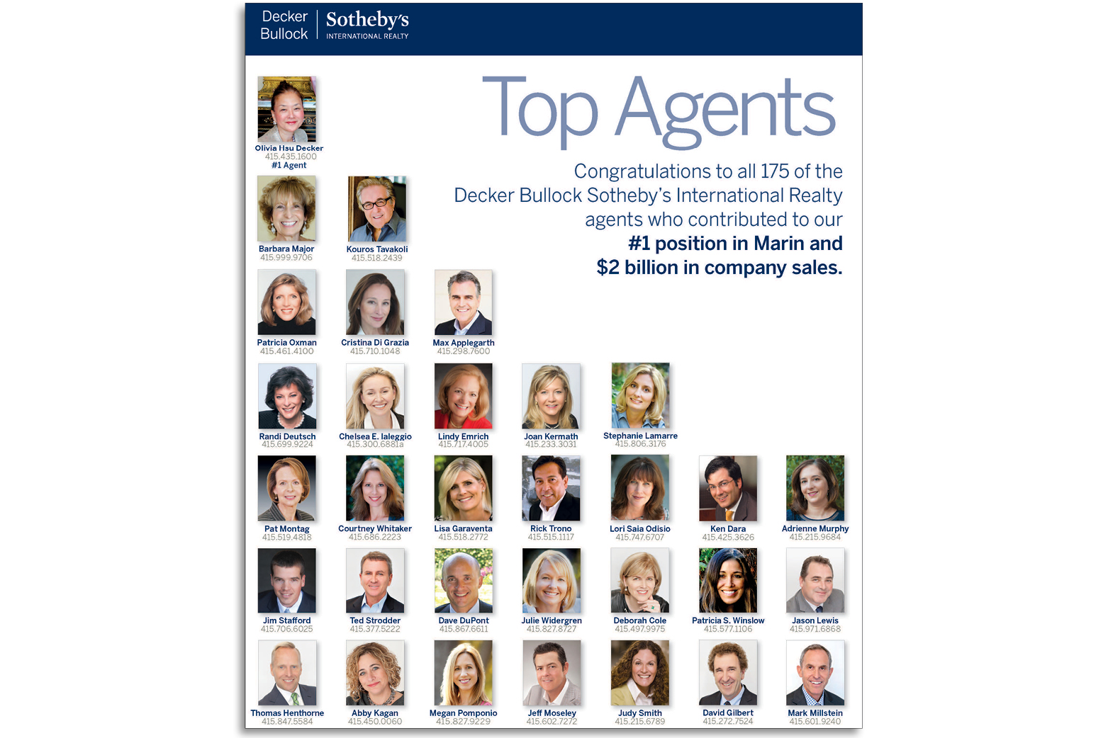Top Real Estate Agents of 2015