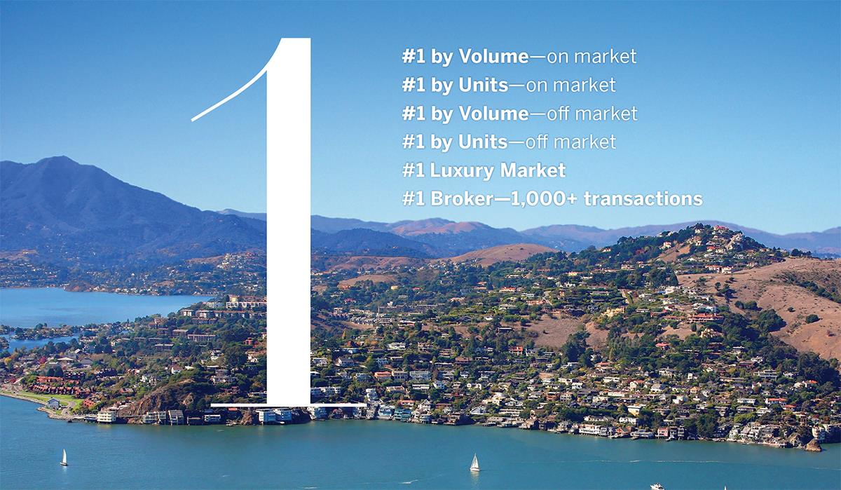 Ranking First in Marin Real Estate